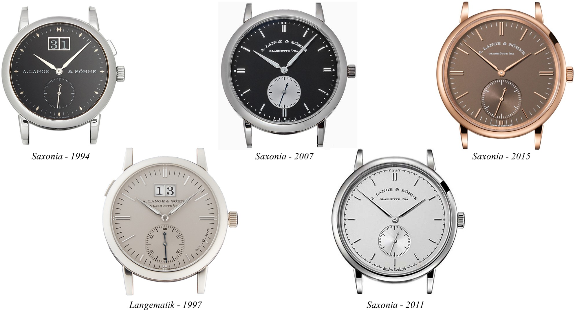 a lange söhne langematik and saxonia collection history