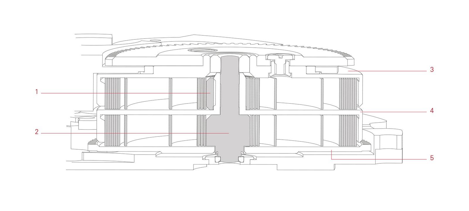 caliber l043.8 of the zeitwerk date mainspring barrel design