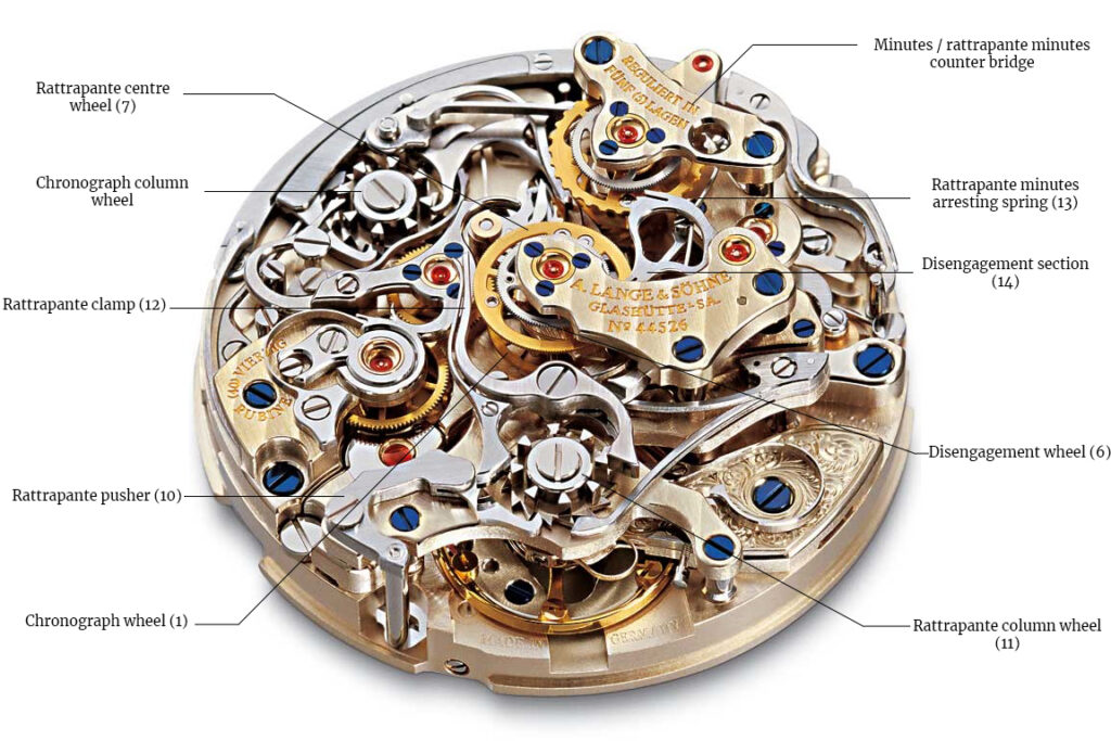 lange double split movement l001.1 rattrapante diagram