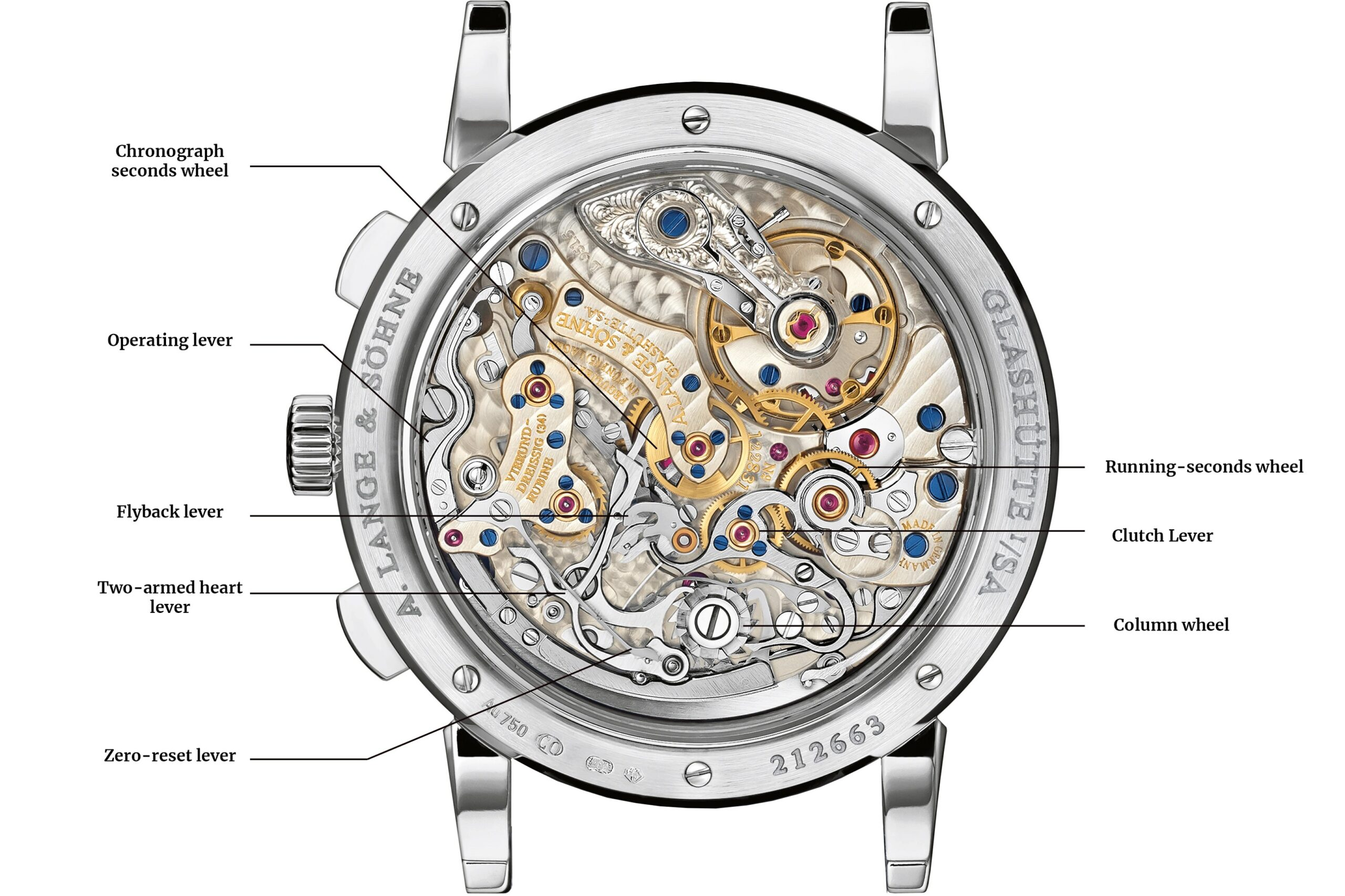 "1815 Chronograph ""Boutique Edition"" chronograph movement"